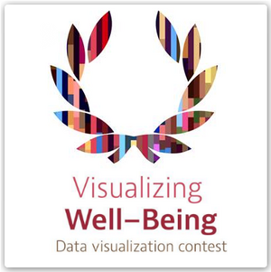 Visualising Well-Being
